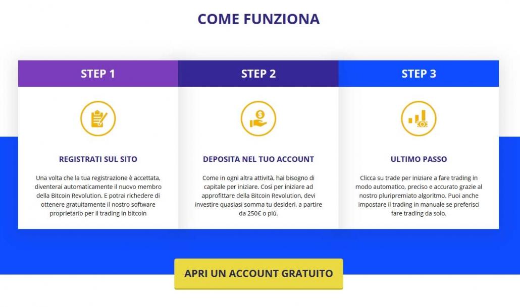 bitcoin-revolution-truffa