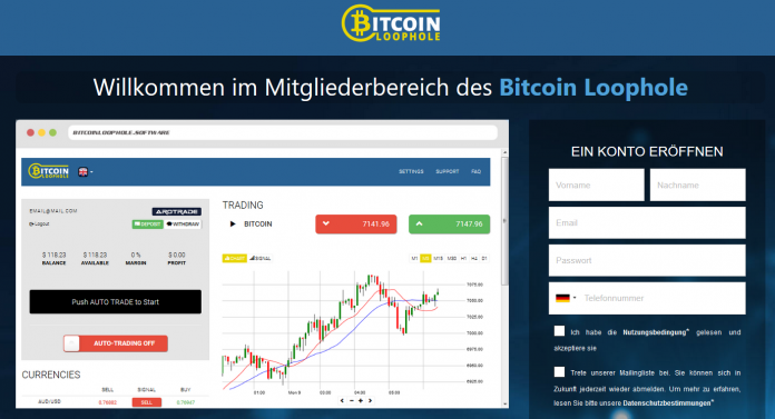 Bitcoin Loophole-test-erfahrungen