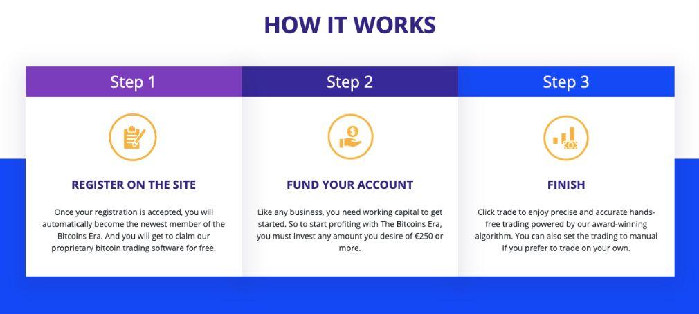 Bitcoin Era miten se toimii