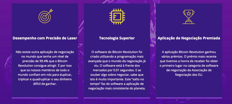 Bitcoin Revolution Vantagens