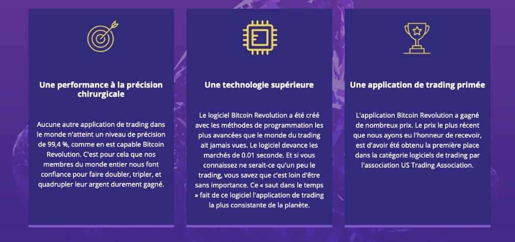 Bitcoin Revolution Les avantages