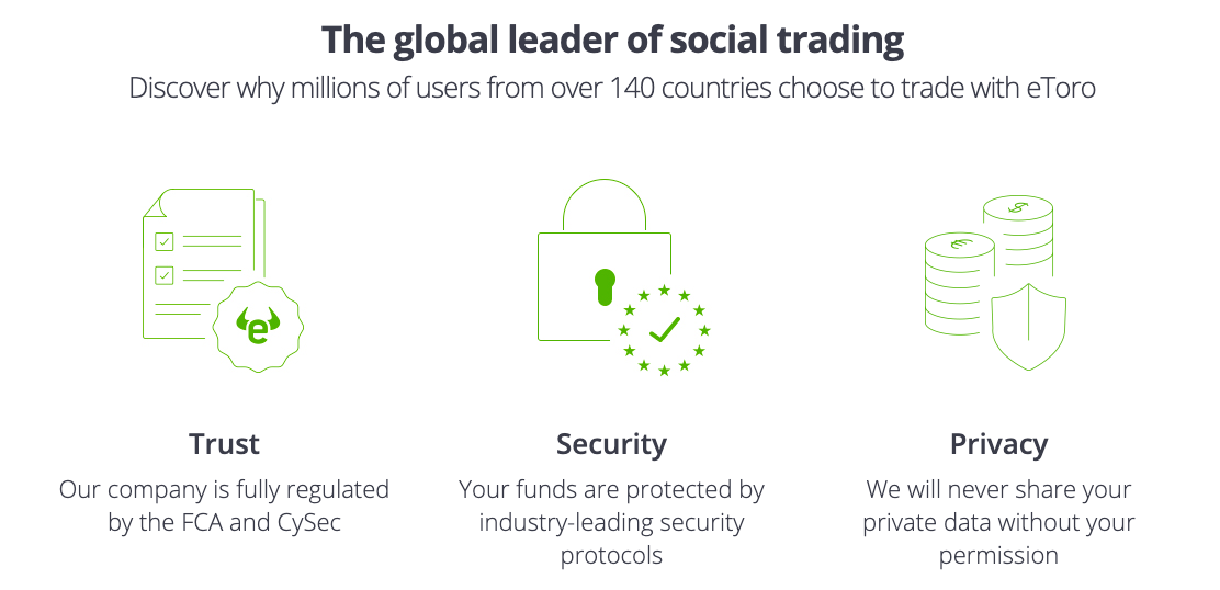 eToro Security