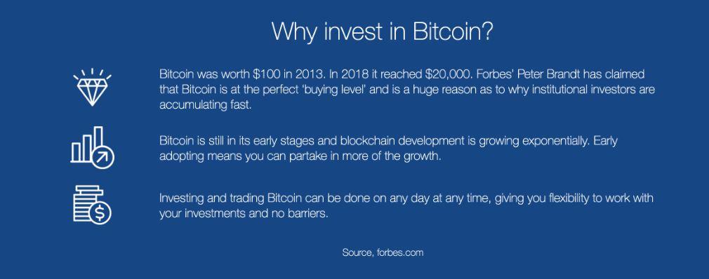 Bitcoin System Voordelen