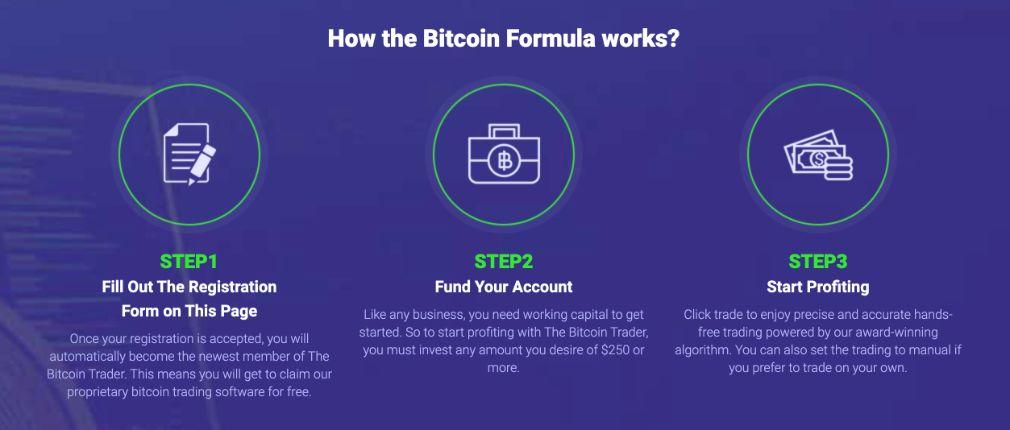 Bitcoin Formula Wie es funktioniert