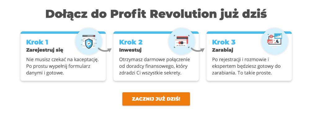 Profit Revolution jak to działa