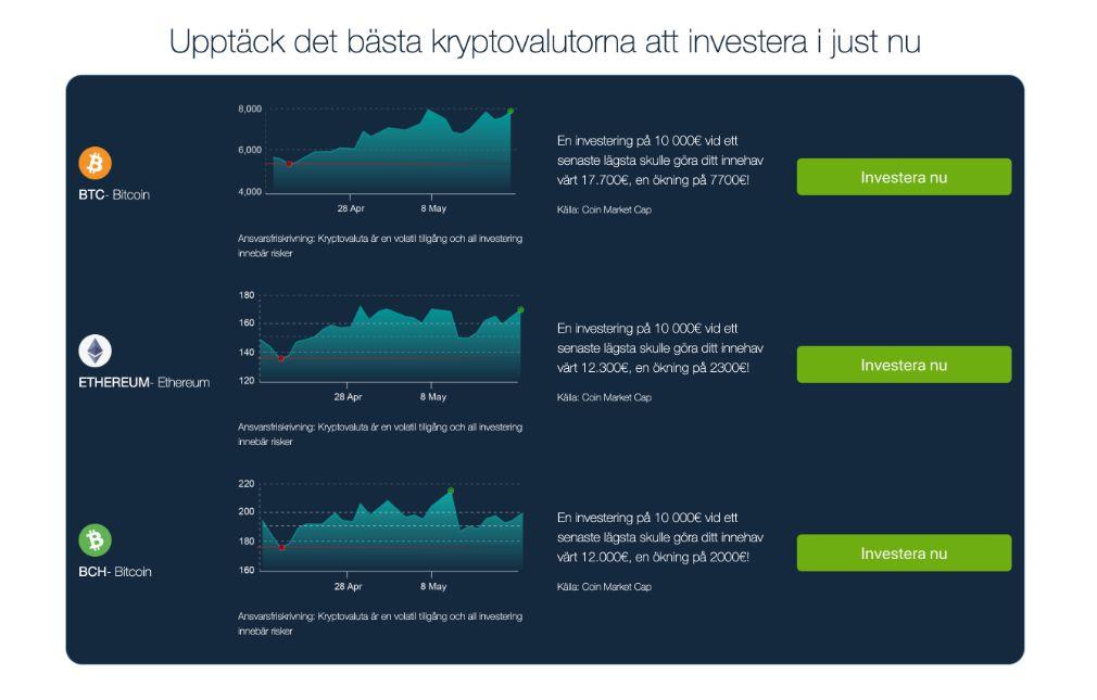 Crypto Bank framgång