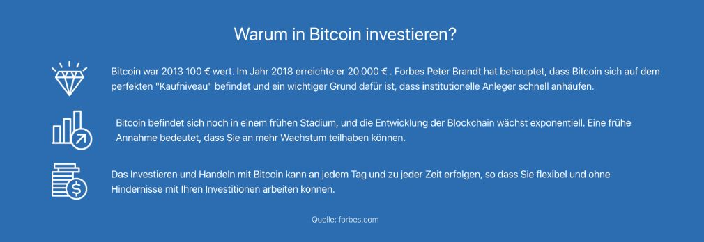 1k Daily Profit investieren in Bitcoin