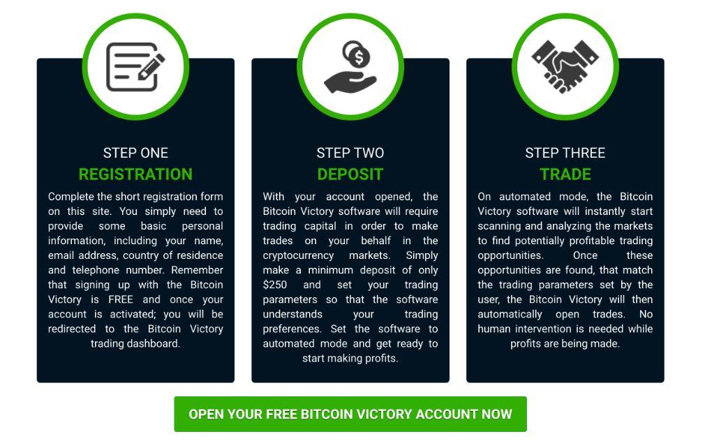 Bitcoin Victory aprire un account
