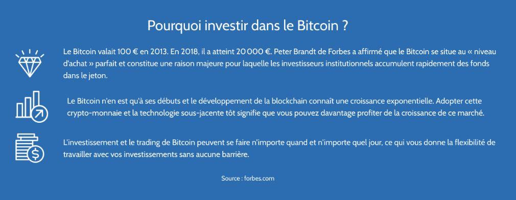 BitQH avantage