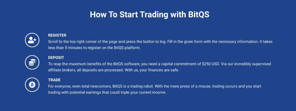 BitQS come funziona