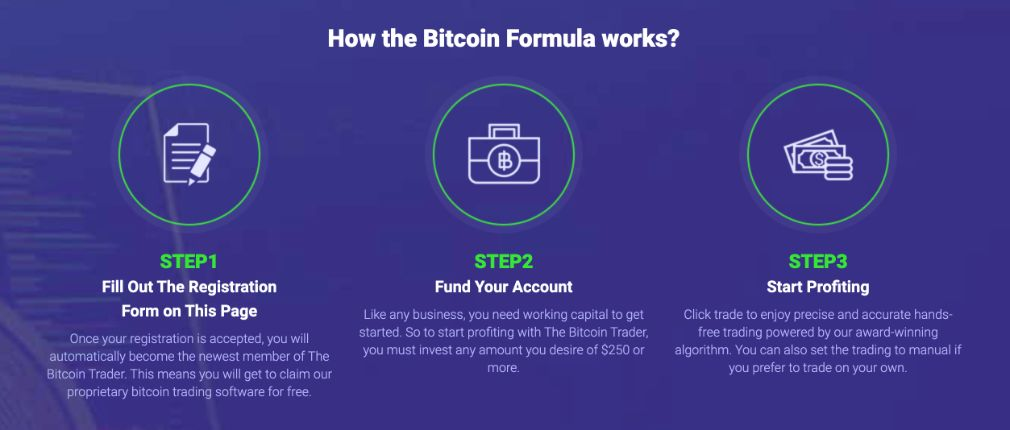 Bitcoin Formula how it works