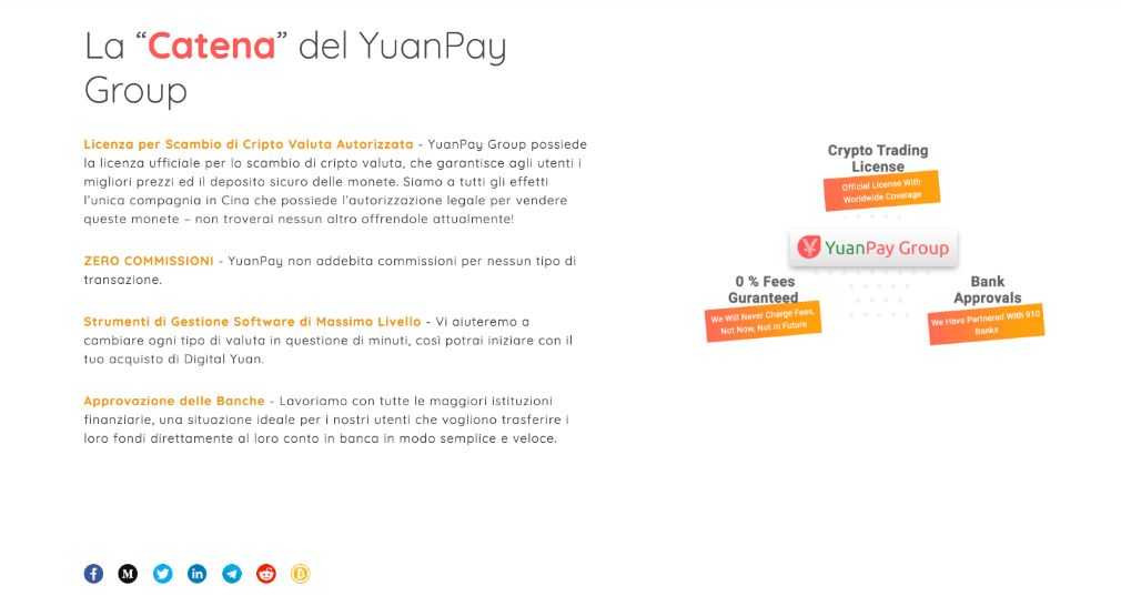 Yuan Pay La Catena