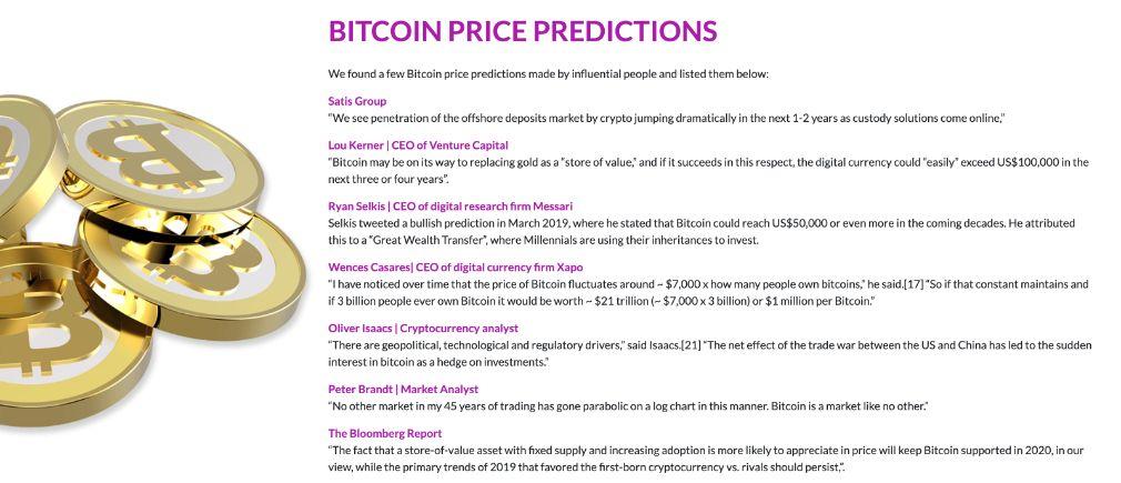 Immediate Profit Bitcoin Price Predictions